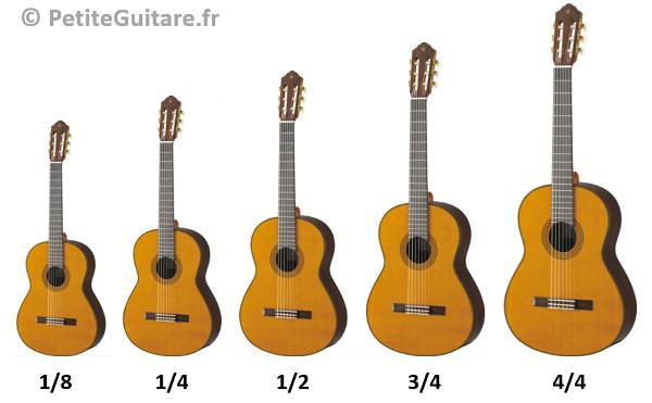 guitarras españolas para niños