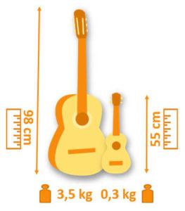 comprar guitarra o ukele